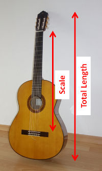 guitar scale small