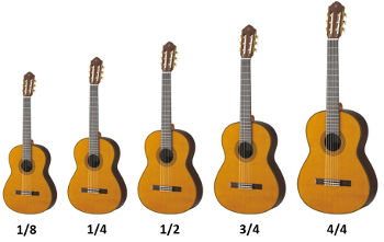 how to find the right guitar size for my child
