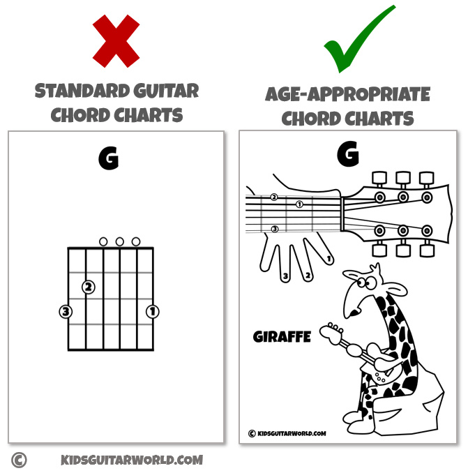 teaching guitar approach